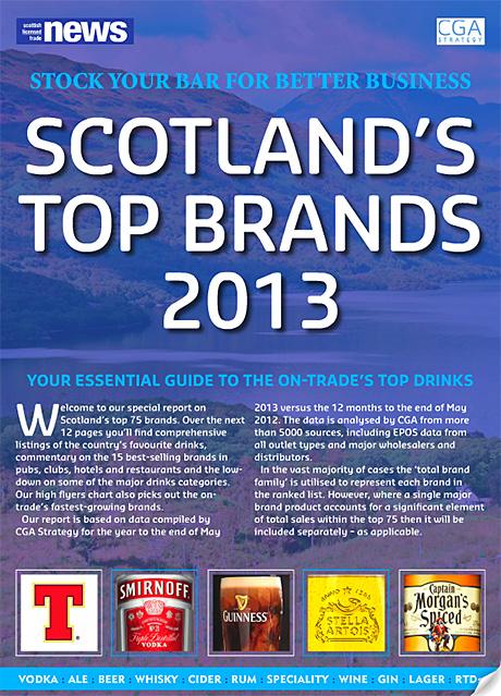 cga_top_brands